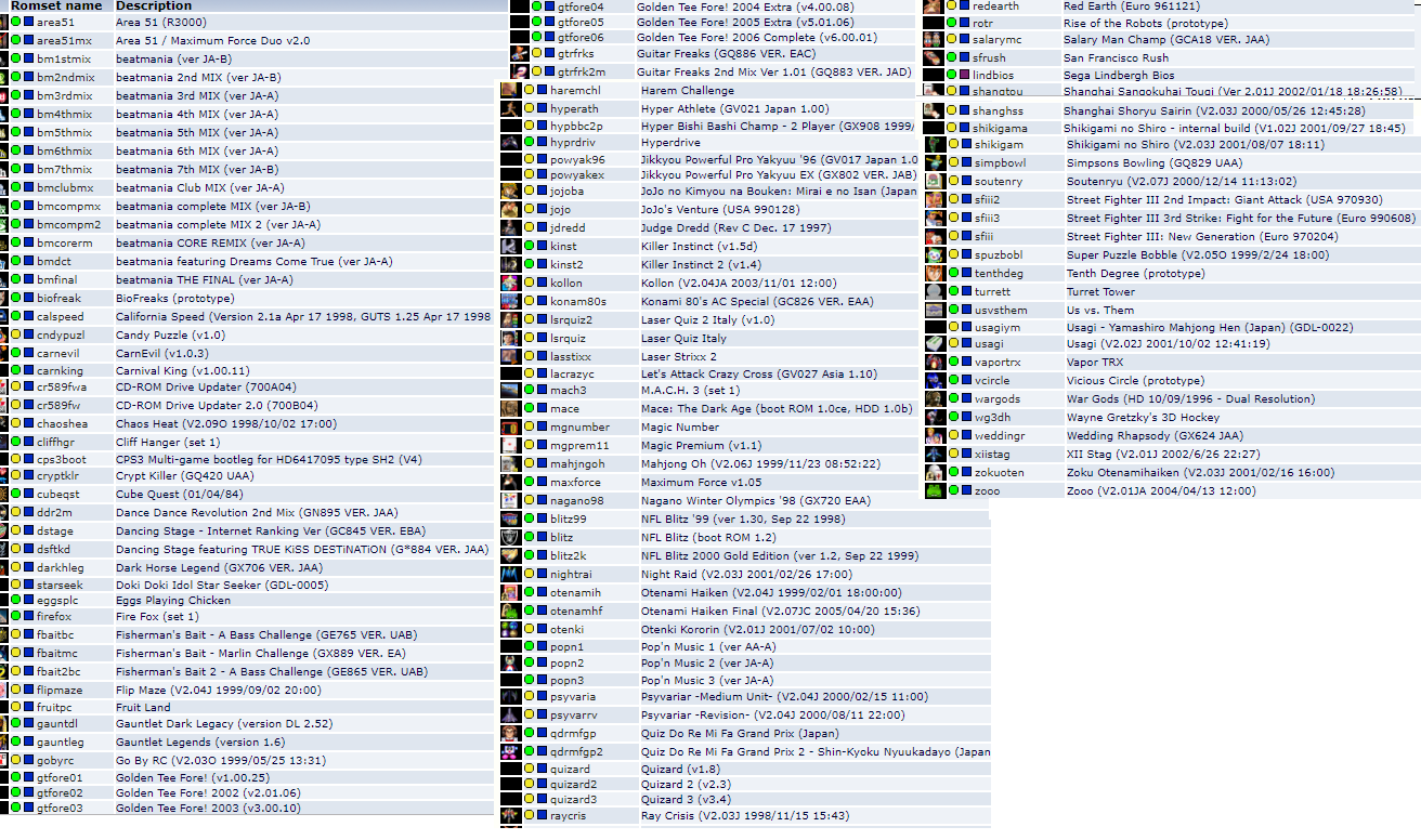 Sorting through 40k MAME Roms for a manageable list